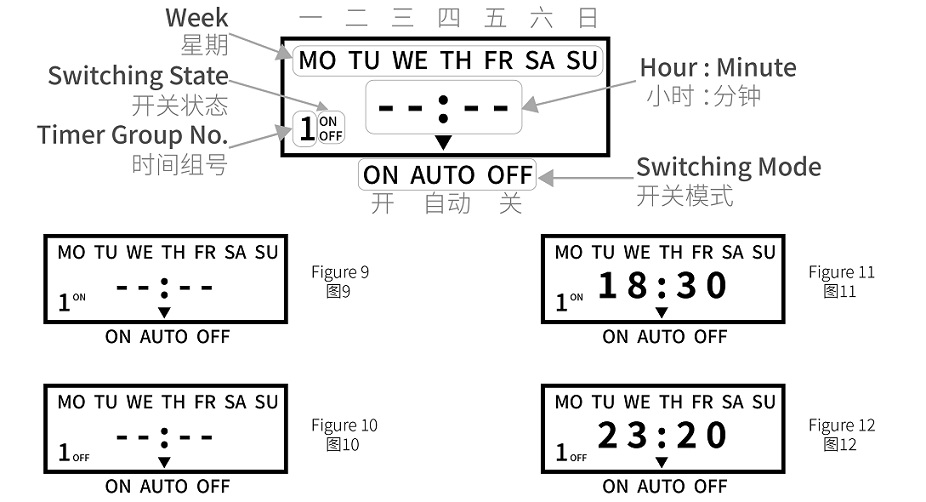 How to timing setting