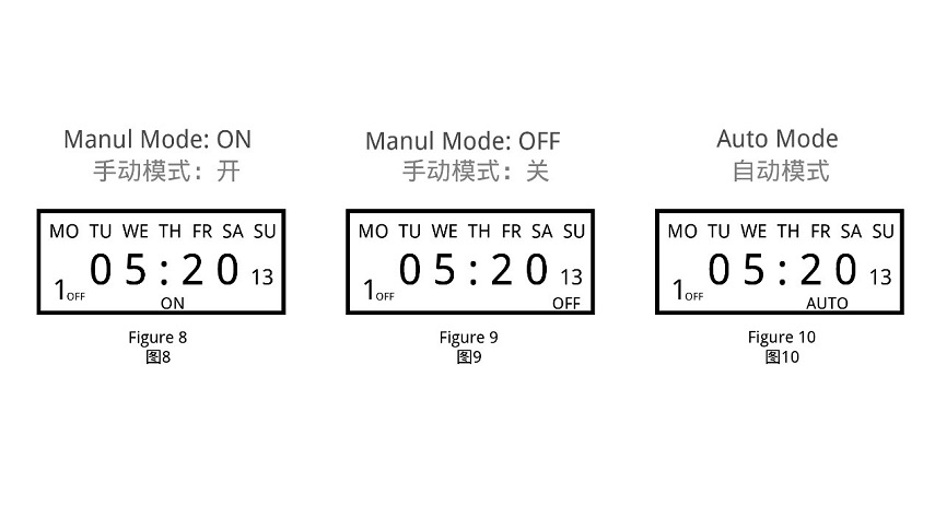 Timing Setting image How to set mode of the timer switch