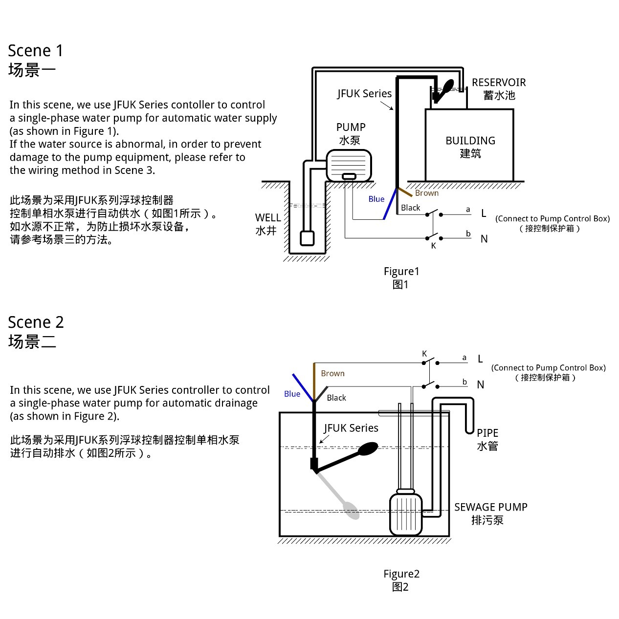 JFUK series wiring diagram1 stage1-stage2