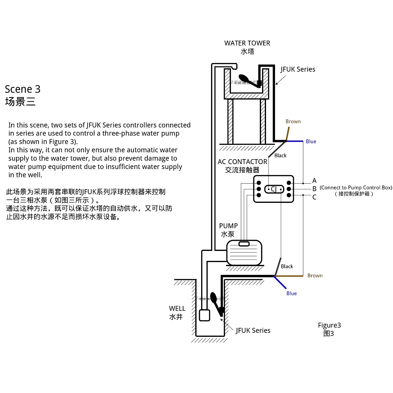 JFUK series wiring diagram1 stage3