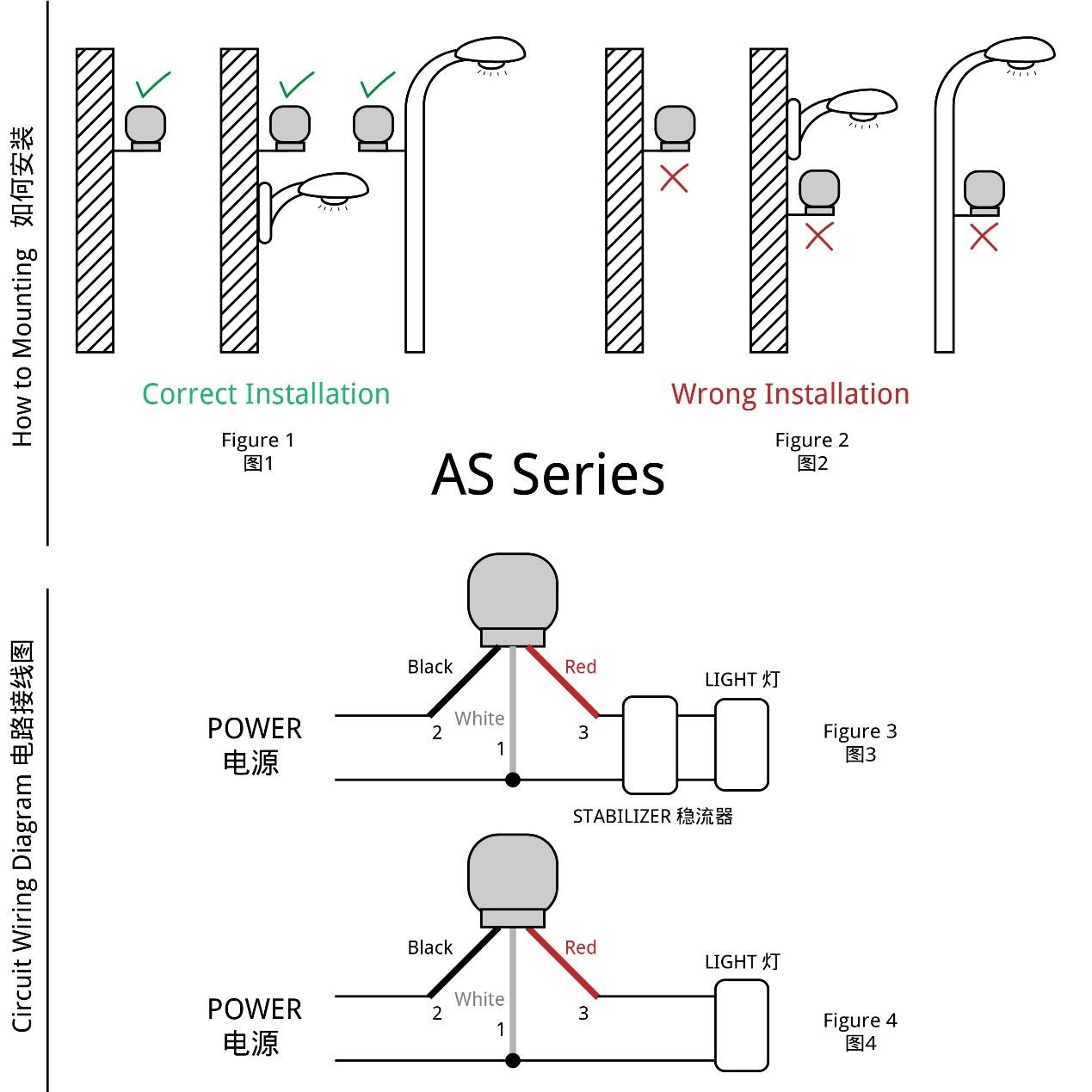 AS系列安装尺寸与接线图