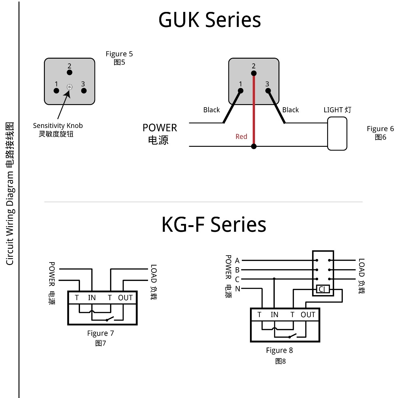 GUK系列 KG-F系列 安装尺寸与接线图